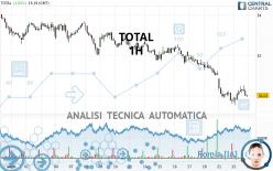 TOTAL - 1H