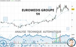 EUROMEDIS GROUPE - 1H