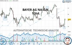 BAYER AG NA O.N. - 1 Std.