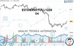 ESTOXX50 FULL1220 - 1H