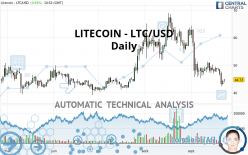 LITECOIN - LTC/USD - Daily
