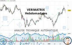 VERIMATRIX - Hebdomadaire