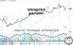 VERIMATRIX - Dagelijks