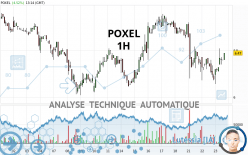 POXEL - 1H