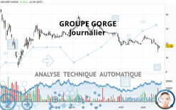 GROUPE GORGE - Dagelijks