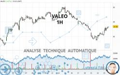 VALEO - 1H