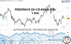 FRESENIUS SE+CO.KGAA O.N. - 1 Std.