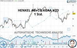 HENKEL AG+CO.KGAA VZO - 1 Std.