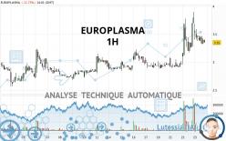 EUROPLASMA - 1H