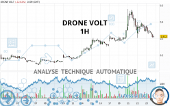 DRONE VOLT - 1H