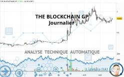 THE BLOCKCHAIN GP - Journalier
