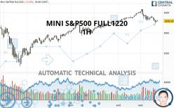 MINI S&P500 FULL1220 - 1H