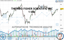 THERMO FISHER SCIENTIFIC INC - 1 Std.