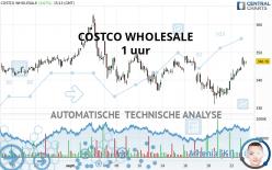COSTCO WHOLESALE - 1 uur