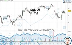SANOFI - 1H
