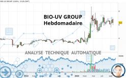 BIO-UV GROUP - Hebdomadaire