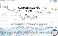 ASTRAZENECA PLC - 1 uur