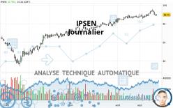 IPSEN - Journalier