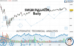 SMI20 FULL1220 - Daily