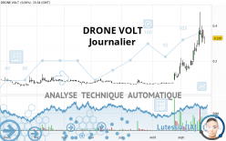 DRONE VOLT - Daily