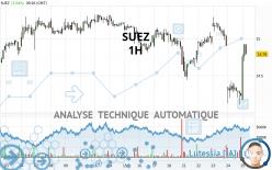 SUEZ - 1H