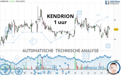 KENDRION - 1 uur