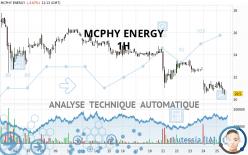 MCPHY ENERGY - 1H