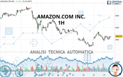 AMAZON.COM INC. - 1H