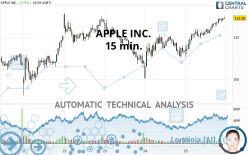 APPLE INC. - 15 min.