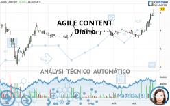 AGILE CONTENT - Diario