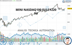 MINI NASDAQ100 FULL1220 - 1H