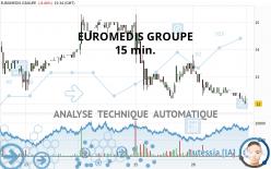 EUROMEDIS GROUPE - 15 min.