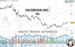 FACEBOOK INC. - 1H