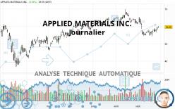APPLIED MATERIALS INC. - Journalier