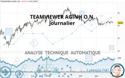 TEAMVIEWER AGINH O.N. - Journalier