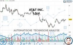 AT&T INC. - 1 Std.