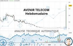 AVENIR TELECOM - Hebdomadaire