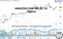 AMAZON.COM INC.DL-.01 - Täglich