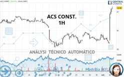 ACS CONST. - 1H