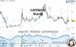 CATENON - Diario