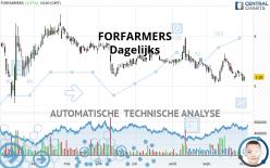 FORFARMERS - Dagelijks