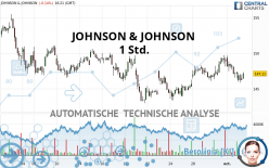 JOHNSON & JOHNSON - 1 Std.