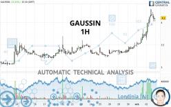 GAUSSIN - 1H