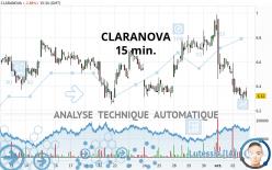 CLARANOVA - 15 min.