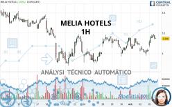 MELIA HOTELS - 1H
