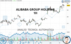 ALIBABA GROUP HOLDING - 1H
