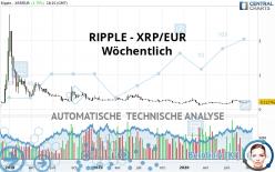 RIPPLE - XRP/EUR - Wöchentlich
