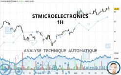 STMICROELECTRONICS - 1H