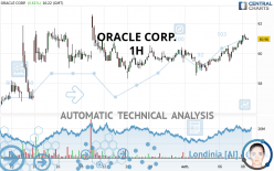 ORACLE CORP. - 1H