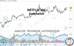 NETFLIX INC. - Journalier